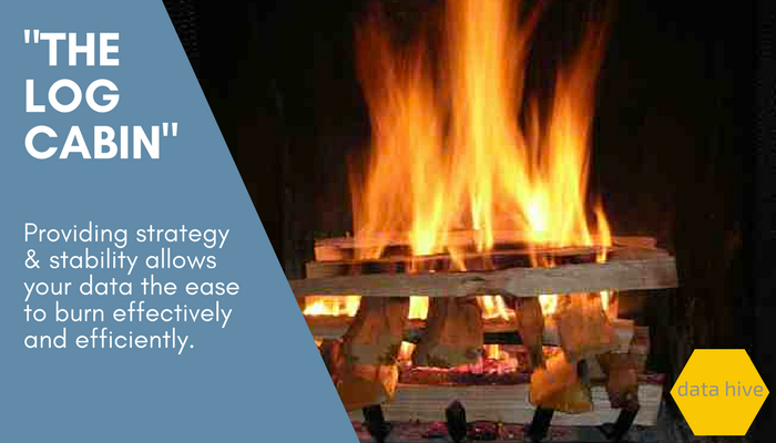 This image shows properly stacked wood for a fire and the words The Log Cabin - Providing strategy and stability allows your data the ease to burn effectively and efficiently
