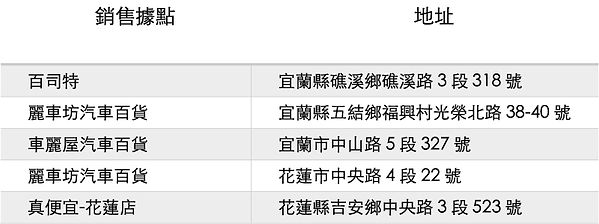 宜花東店家名稱 .jpg