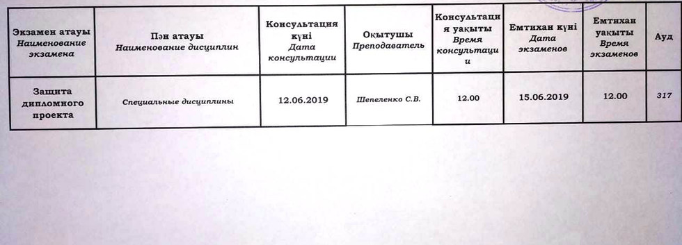 ВТиПО-2015
