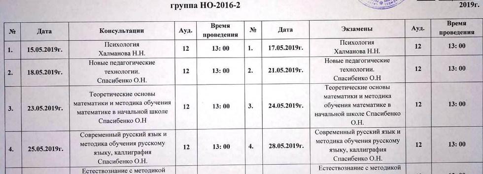 НО-2016-2