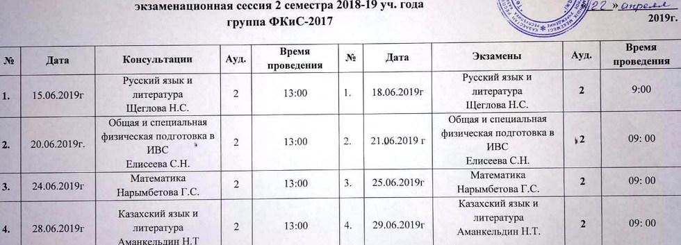 ФКиС-2017