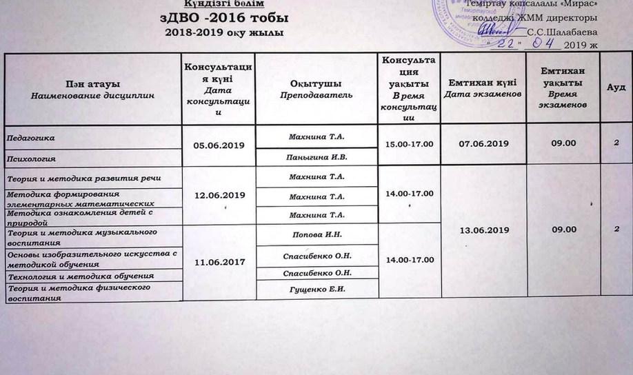 зДВО-2016