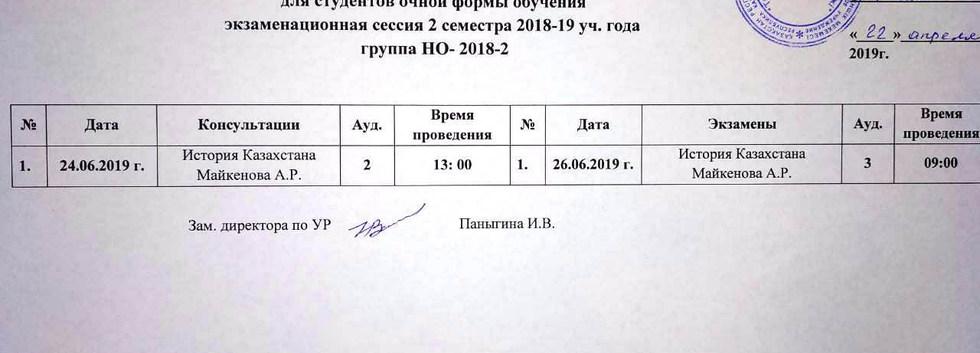 НО-2018-2
