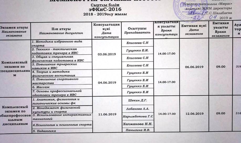 зФКиС-2016