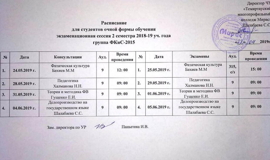 ФКиС-2015