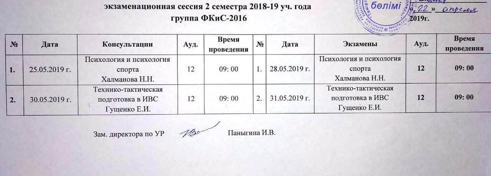 ФКиС-2016
