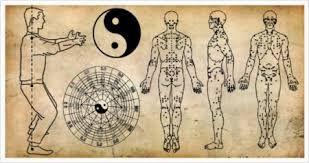 Consulta em Medicina Tradicional Chinesa