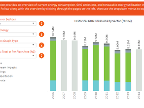 Your Guide to Building Energy Benchmarking