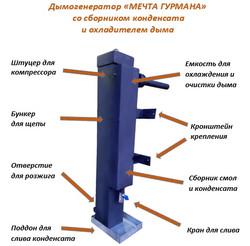 схема фото ДЫМОГЕНЕРАТОР