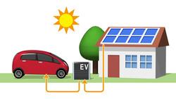 自宅充電する電気自動車