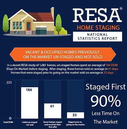 RESA_Stats.png
