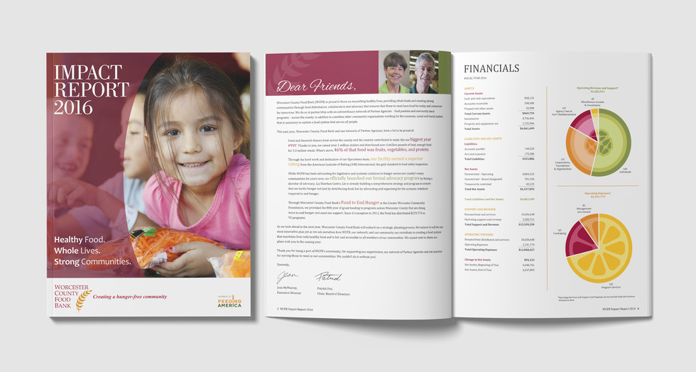 Worcester Food Bank Impact Report