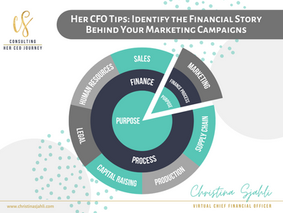 Her CFO Tips: Identify the Financial Story Behind Your Marketing Campaigns