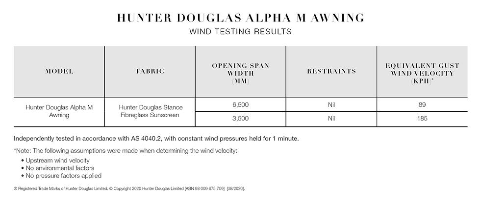 Alpha M - Wind testing table.png