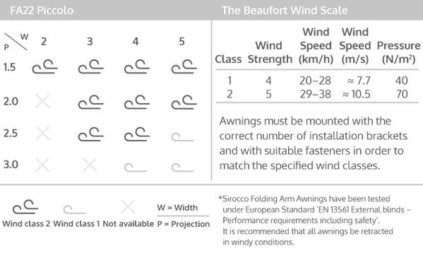 TUR.WindClassificationCharts_Piccolo.WEB