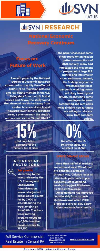 SVN economic Infographic July1024_1.jpg