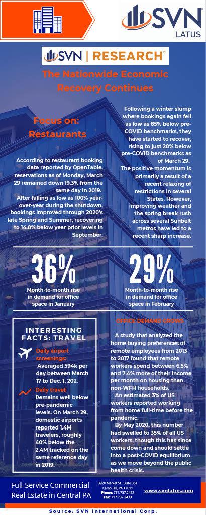 SVN economic Infographic 41024_1.jpg