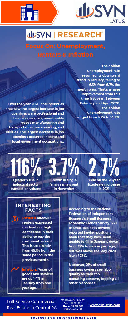 SVN economic Infographic 31024_1.jpg