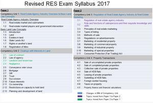 RES exam syllabus