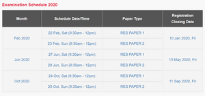 RES exam dates