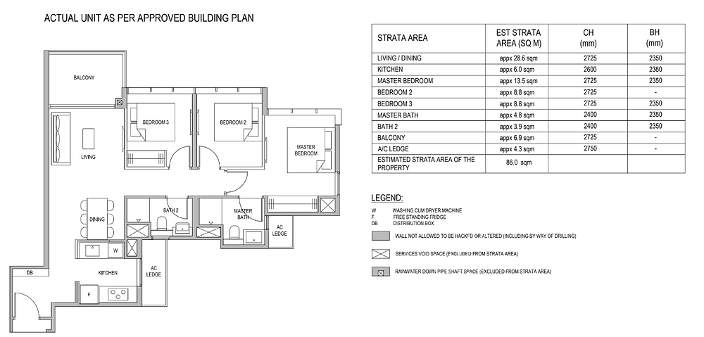 3 bedroom unit in the Florence Residence