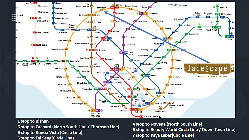 4 MRT line within Jadescape