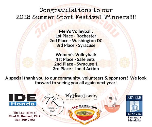 WPLB Summer Sport Fest Winners.png