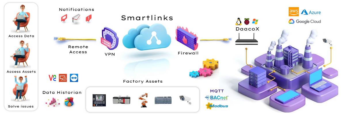 smartlinks.png