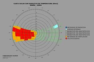 analis climatico.jpg