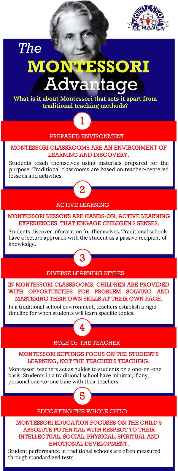 Montessori, BF Homes, Las Pinas, school, education