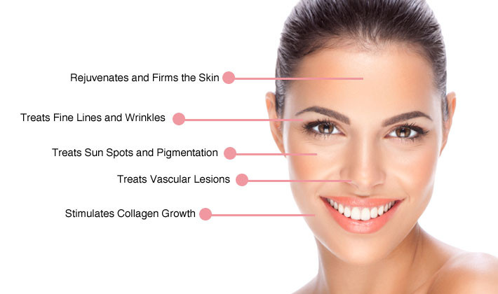 Facial Rejuvenation Treatments (Skyn Stories By Dr Meenu Sethi)