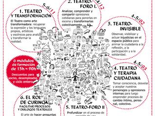 """Nuevo Ciclo de Formación """"PARTICIPAR ACTUANDO"""""""