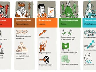 Ключевые особенности Бирюзовой организации