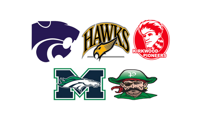 Football 2020: Suburban Yellow Conference Power Rankings