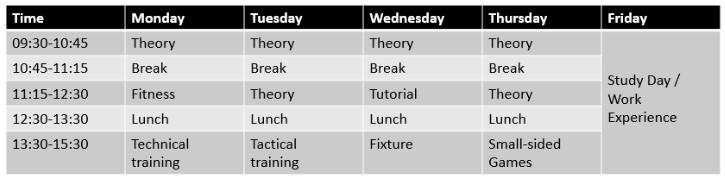 DFA Timetable