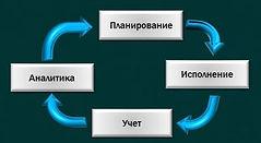 Система3.jpg