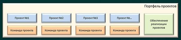 Портфель проектов_edited.jpg