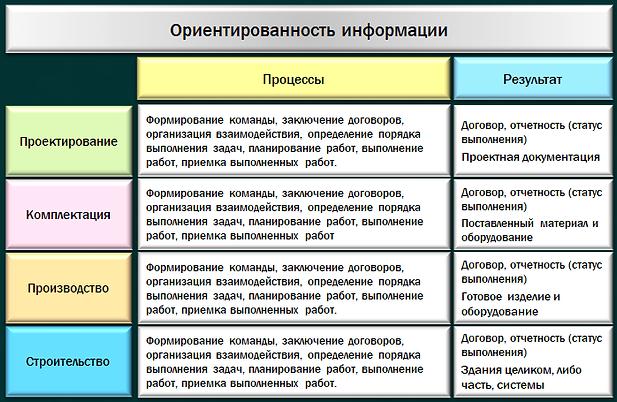 Фокус информации1.0.png