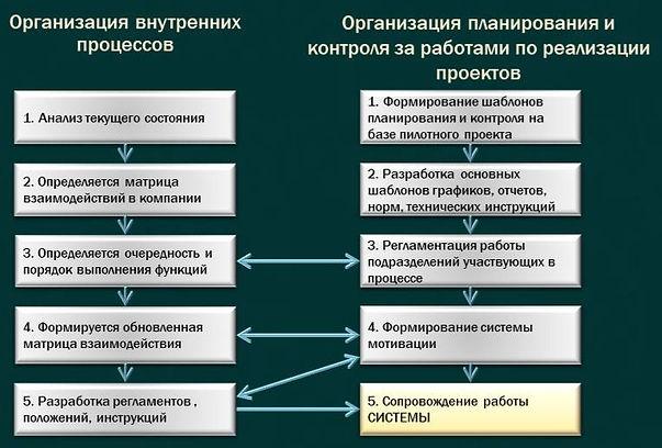 Система1-0.jpg