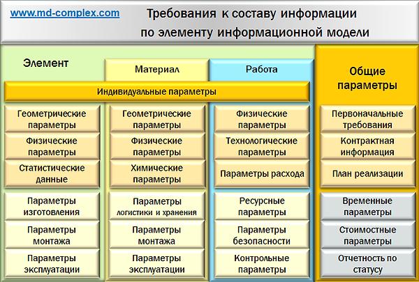 Параметры информации.png