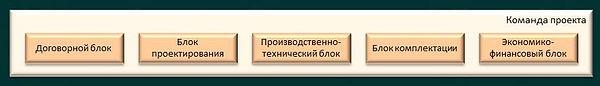 Состав комплексного плана_edited.jpg