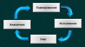 Связь информации1_edited.jpg