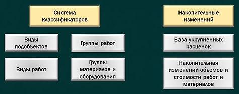 Система классификаторов_edited.jpg