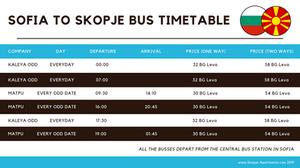 sofia to skopje bus timetable