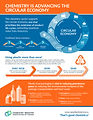 circular economy infographic.jpg