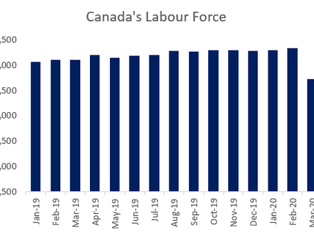 Unemployment vs. Labour Force: What Happened to The Missing Million
