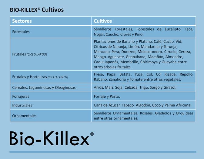 KILLEX CULTIVOS.png