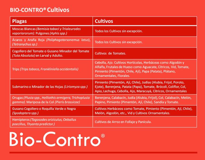 PRES. CONTRO CULTIVOS.png