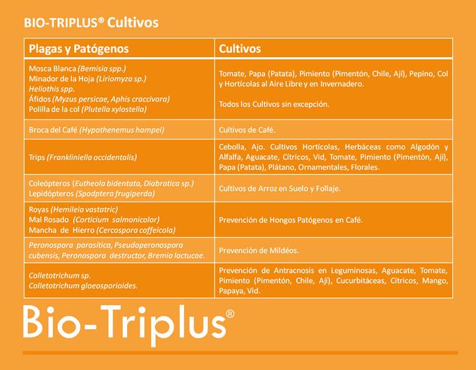 PRES. TRIPLUS CULTIVOS.png