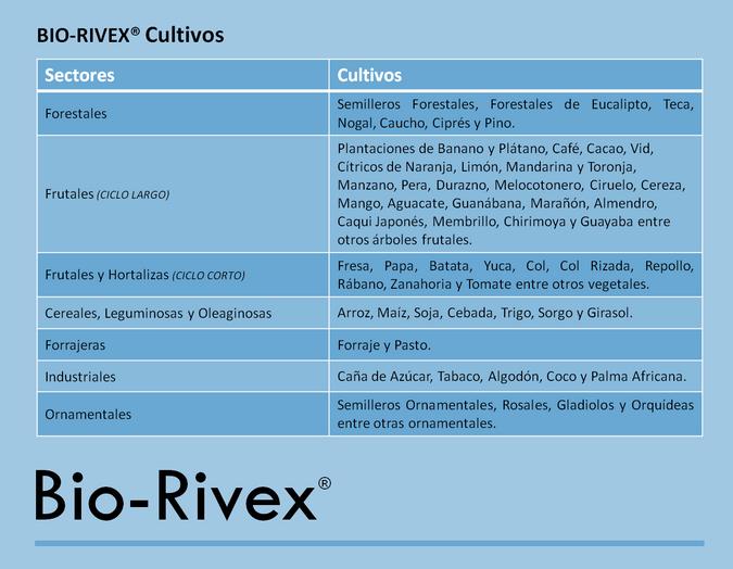 CULTIVOS WEB.png